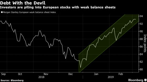 It's Payback Time for Stocks as Balance-Sheet-Be-Damned Ends