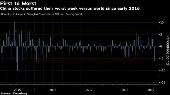 WarningSigns Are Flashing in China's Stock Market After Surge