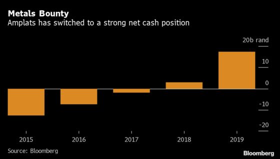 Anglo Platinum CEO Exits Amid Bumper Earnings, Dividends