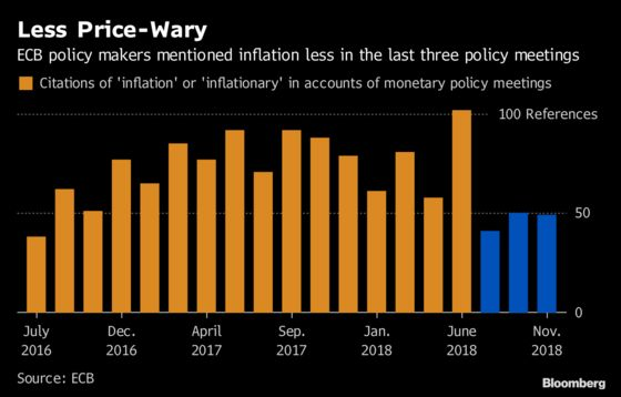 ECB Waits for 2021 Projections While Noting Economic Fragilities