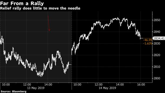 Traders Get Temporary Lyft But Need an Uber Rally: Taking Stock