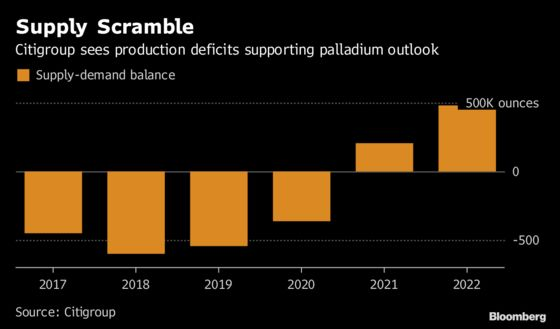 Year's Best Major Metal Gains Steam as Shortage Outweighs Trade Woes