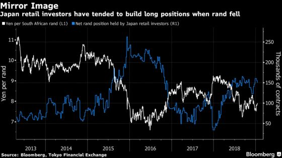 Japan's Margin Traders: Why They Matter for Currency Markets