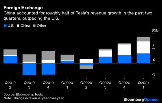 Tesla Can't Just Keep Preaching to the Converted