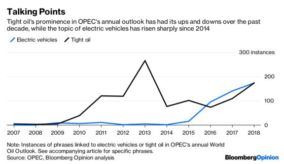 OPEC Takes a Backward View of the Future