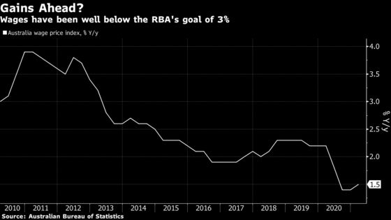 Scramble for Workers in Australia Signals Inflation Coming