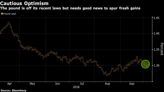 Pound, Gilt Traders Face Ticking Clock to October EU Summit