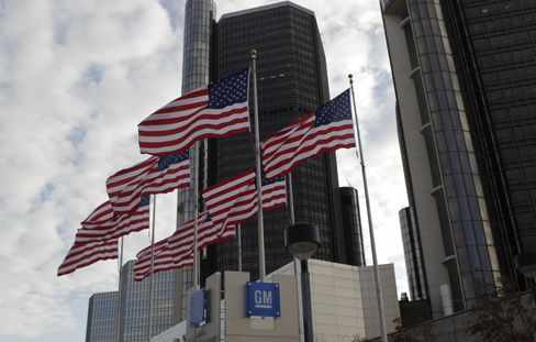 GM, Ford See U.S. Sales Undeterred