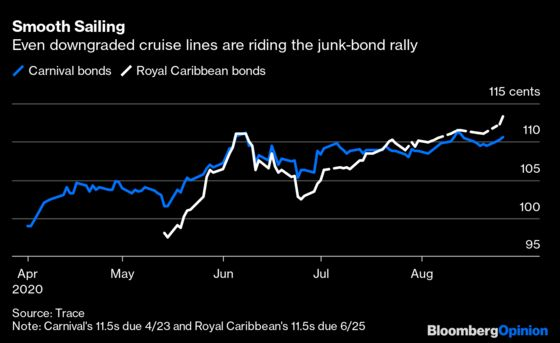 Cruise-Line Bonds Buoyed by HugeYield Buffer for Now