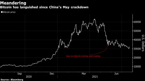 China Crypto Miners Plot Their Next Moves to Evade Crackdown