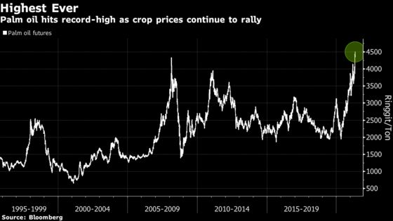 Chocolate's About to Get More Expensive