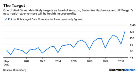 Even for Bezos, Fixing Health Care Will Be Hard