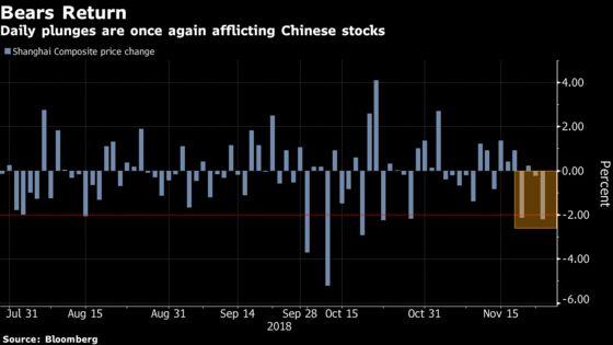 Pessimism Returns to Chinese Stocks Before Xi-Trump Meeting