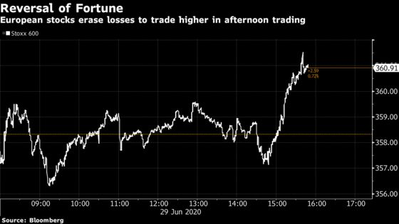 European Stocks Advance as Cyclicals Jump on Growth Optimism