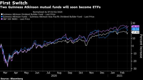First Mutual Fund to ETF Conversion Is Slated for Late March
