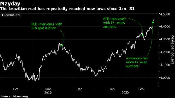 One in 200 Million Case Sends Brazilian Markets Tumbling Anew