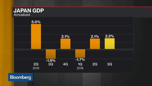 an analysis of what drives the japanese growing economy The japanese economy's recovery simple analysis of the japanese economy suggests simple causal said japan's puny growth is mostly explained.