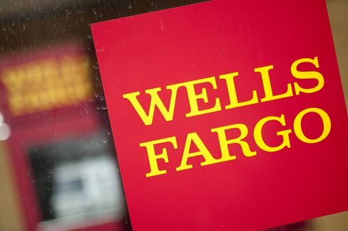 Wells Fargo's Second-Quarter Profit Climbs on Mortgage Banking