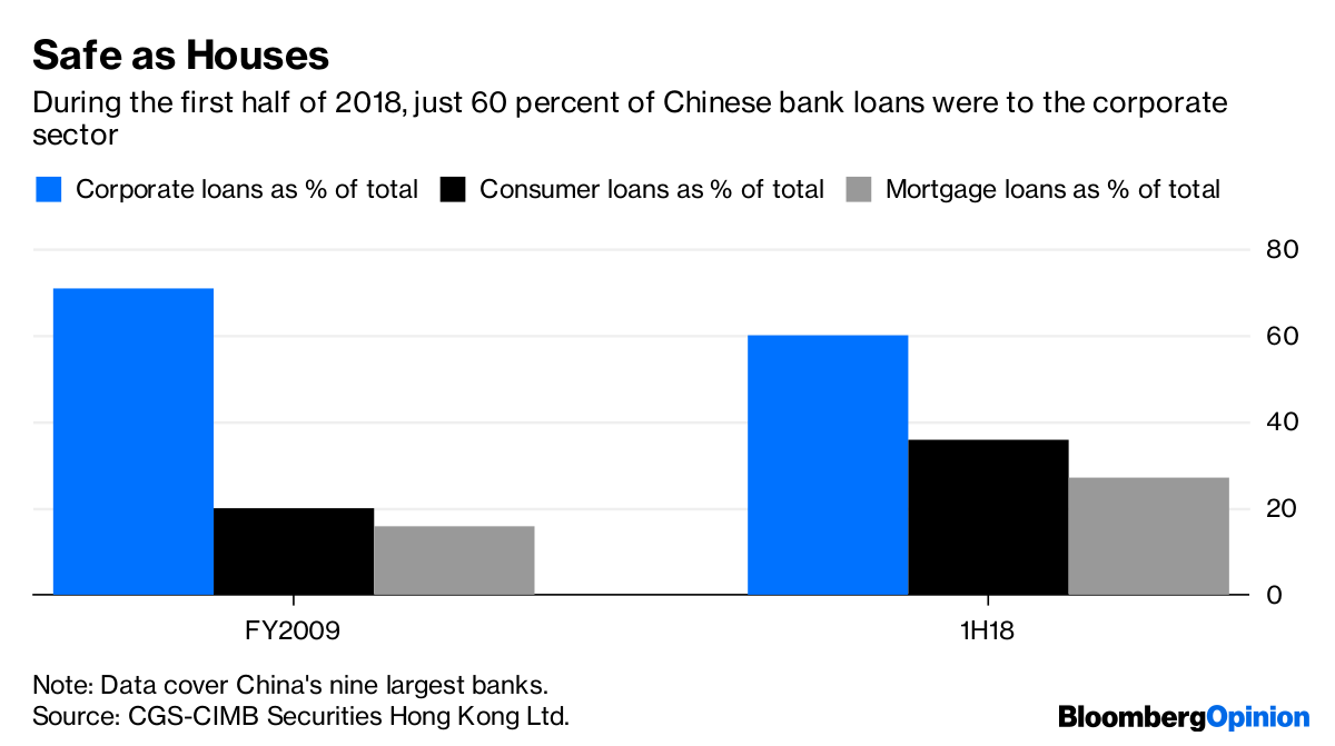 China's Rising Consumer Debt Is Weighing on Spending - Bloomberg