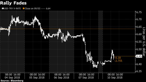 Turkish Lira, Government Bonds Drop on Emerging-Market Weakness
