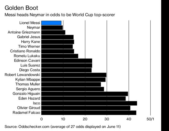 Why Russia's World Cup Won't Be Like Any Other: QuickTake
