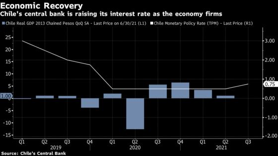 Chile Growth Outpaces Forecasts, Buoyed by Stimulus Spending