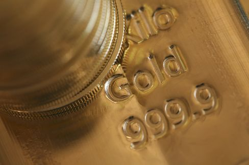  Options Gold Outlook Splits Traders Weighing Stimulus Gains