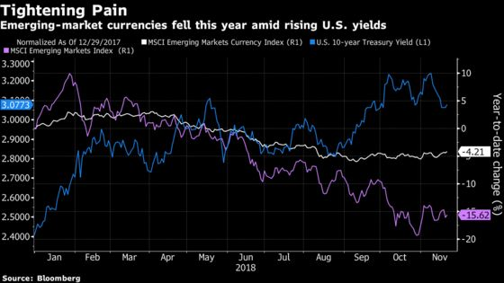 Emerging-Market Interest Rekindled by Speculation of a Fed Pause