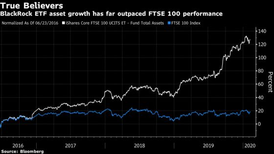 It's Not Just America. ETFs Are Invading the U.K. Market Too