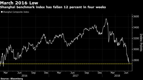 Chinese Stocks Slide to More Than Two-Year Low Ahead of Tariffs