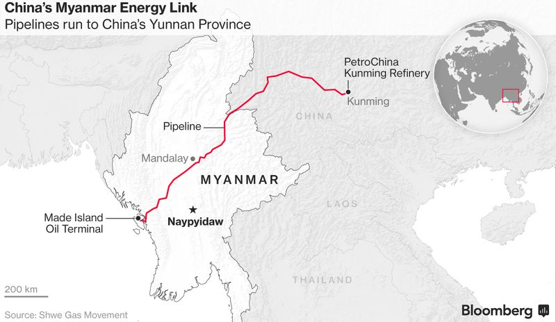 Image result for new china myanmar oil pipeline