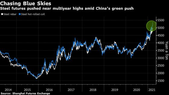 China Mulls Tax Overhaul for Steel in Push to Meet Green Goals