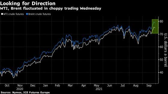 Oil Slips Amid Rising U.S. Crude Supplies and Dollar Rally