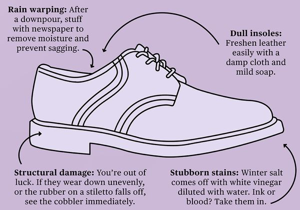 f2e6d5e9bf9 Spring-Clean Your Shoes - Bloomberg