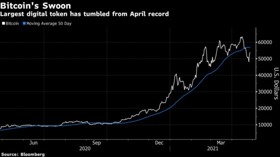 Musk SaysTesla Sold Bitcoin to Prove Liquidity as Cash Alternative