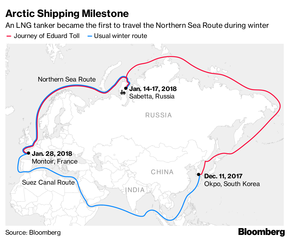 Arctic Ice Melt Opens LNG Energy Trade Route Near North Pole