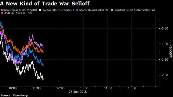 Trade-War Fears Spread in U.S. Equities as Tech Shares Lead Drop
