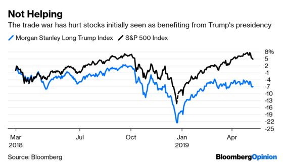 Stocks Show It Hasn't Paid to Be Long on Donald Trump