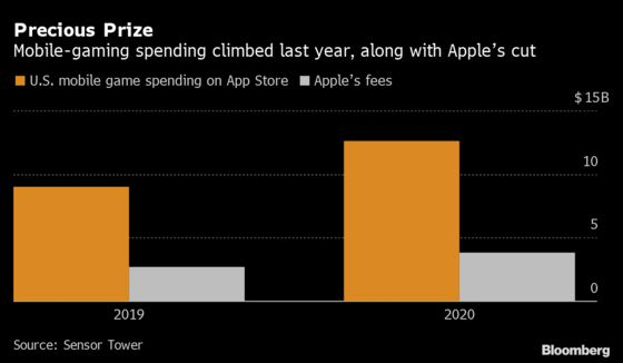Apple Risks Losing Billions of Dollars Annually From Epic Games Ruling