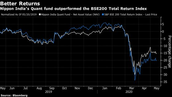Secret Behind an Indian Quant Fund Outperforming Peers in 2020