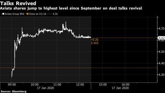 Khazanah, Telenor Revive Talks to ExploreAxiata Deal
