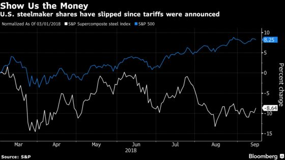As Trump Touts Steel Revival, Investors Still Await Payoff