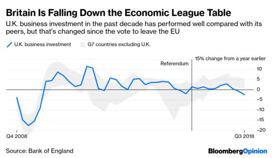 Brexit's Poison Will Last for Years
