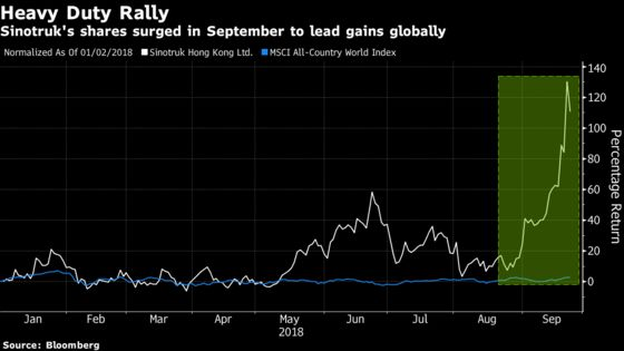 Chinese Truck Maker Is the Hottest Stock in the World