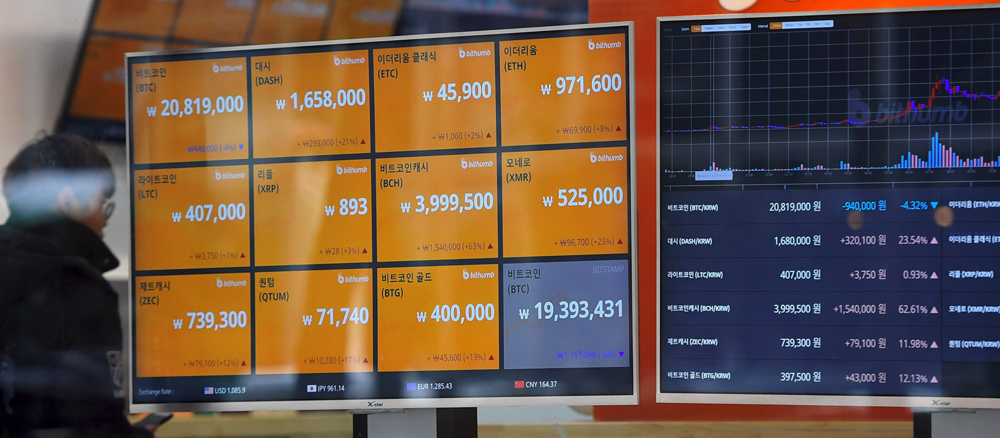 SEC Delays Cryptocurrency ETF Decisions Amid Market Concerns