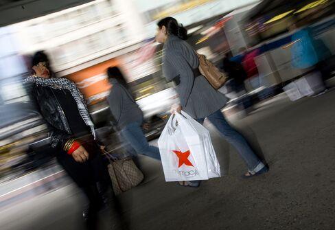 U.S. Consumer Spending