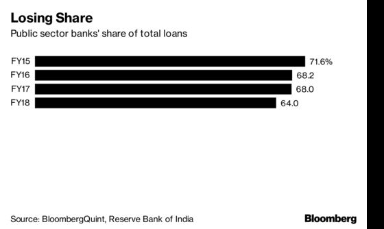 Stay Out: Indian State Bank Chief's Parting Tip to Shareholder