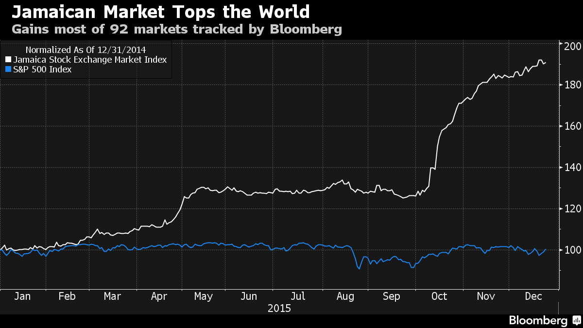 It's Jammin': Jamaica's Tiny Stock Market Conquers World in 2015 - Bloomberg
