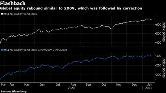 GoldmanSachs Says Buy Stocks on Any Market Weakness