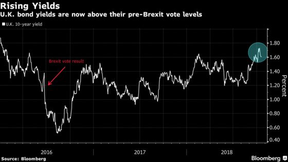 A Markets' Guide to Soft Brexit, If and When It Finally Happens